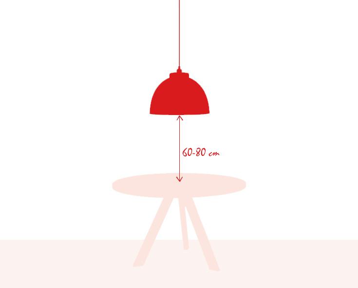 De hoogte van de lamp